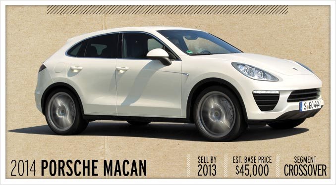 2014-porsche-macan-header-photo-448264-s-original